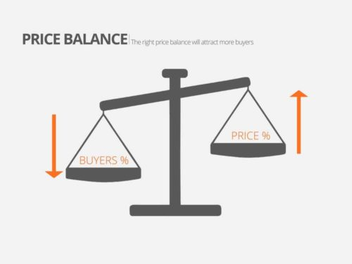Flash Card: Price Balance